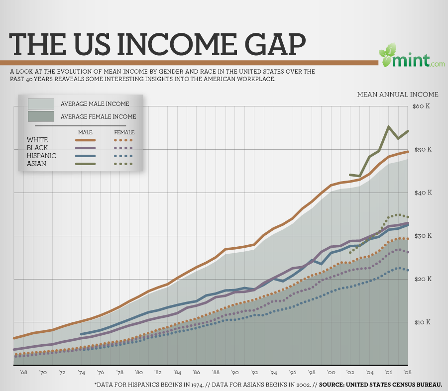 MNT-INCOME-DISPARITY-R4